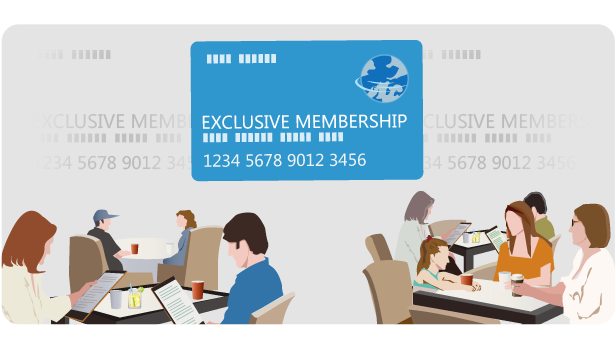 Membership & Loyalty Mgmt