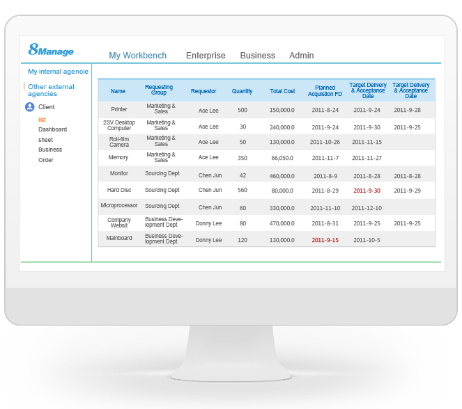 8MSaaS Purchase Mgmt Screen
