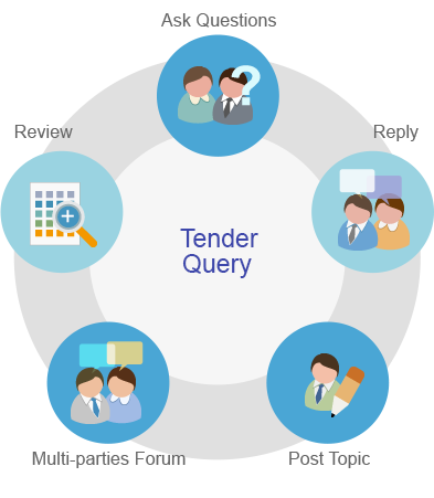 Tender Query Management