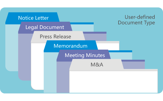 User-defined Document Types & Fields