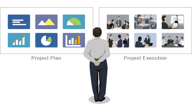 Project plan & execution