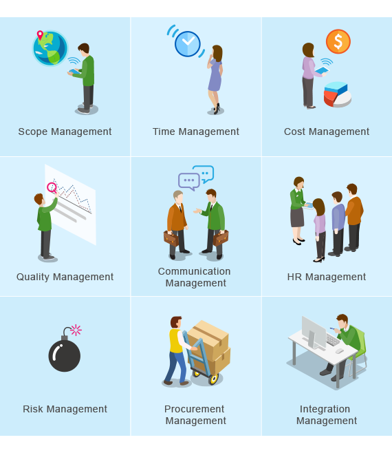 8MSaaS 9 major areas of project Mgt